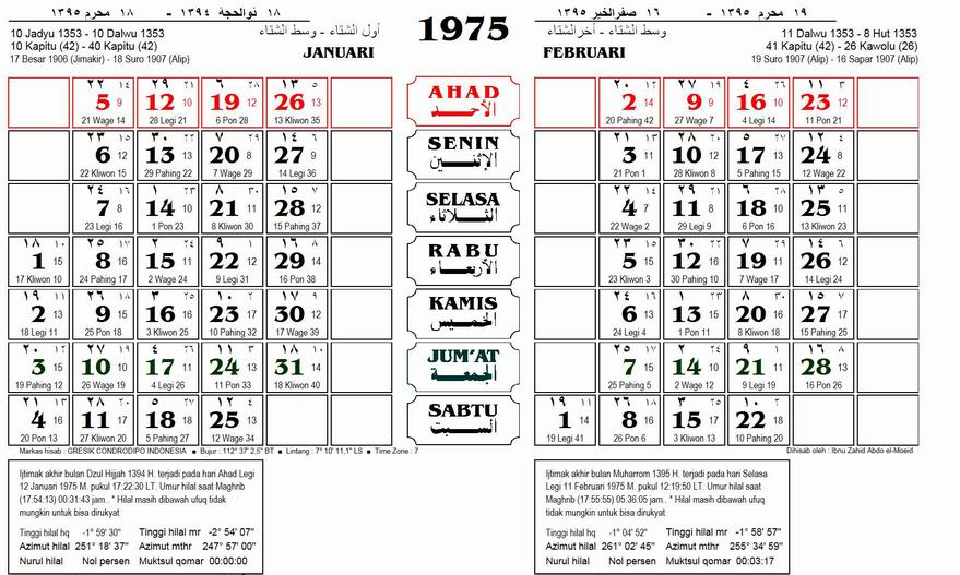 879 x 527 jpeg 117kB, Kalender Masehi-Hijriah 1901-2100 M | Mekar dan ...